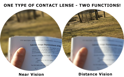 how to stop blurry contacts