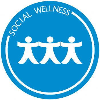 six dimention of health Balance these six dimensions of wellness for your 'whole health' august 12, 2015 follow these dimensions of wellness along with corresponding action steps.